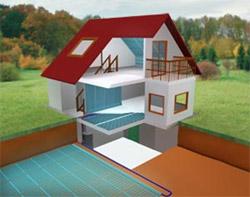 klimaat-huis