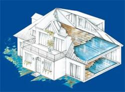 Klimaatmatten in huis